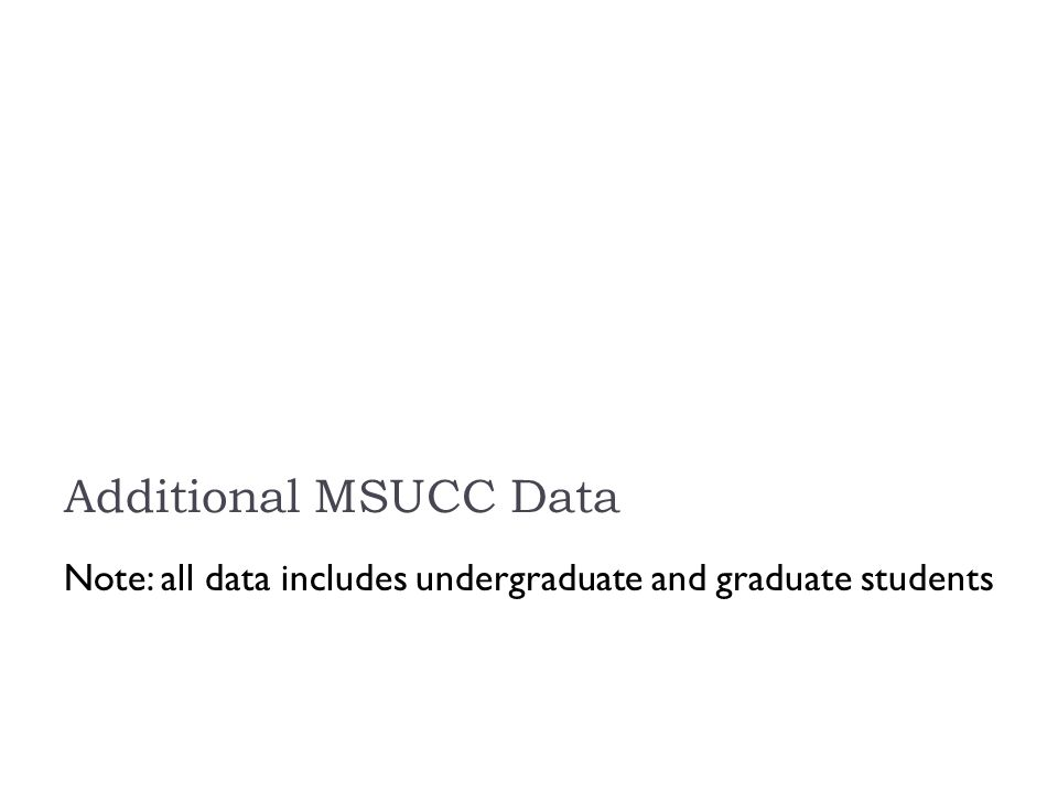 Additional MSUCC Data Note: all data includes undergraduate and graduate students