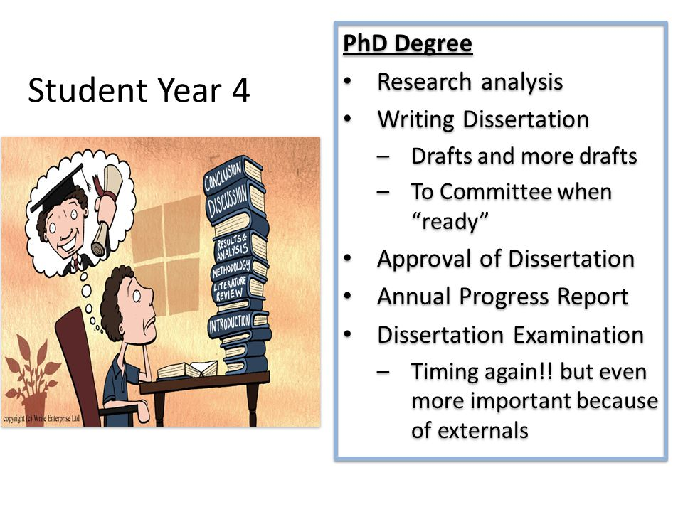 "Student Year 4 PhD Degree Research analysis Writing Dissertation –Drafts and more drafts –To Committee when ""ready"" Approval of Dissertation Annual Pr"