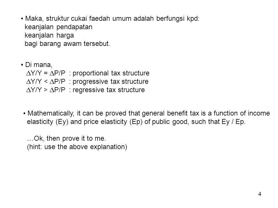4 Maka, struktur cukai faedah umum adalah berfungsi kpd: keanjalan pendapatan keanjalan harga bagi barang awam tersebut. Di mana,  Y/Y =  P/P : pro