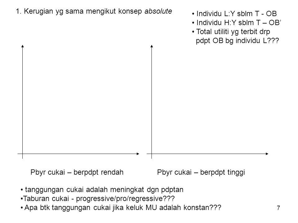 7 1. Kerugian yg sama mengikut konsep absolute Pbyr cukai – berpdpt rendahPbyr cukai – berpdpt tinggi Individu L:Y sblm T - OB Individu H:Y sblm T – O