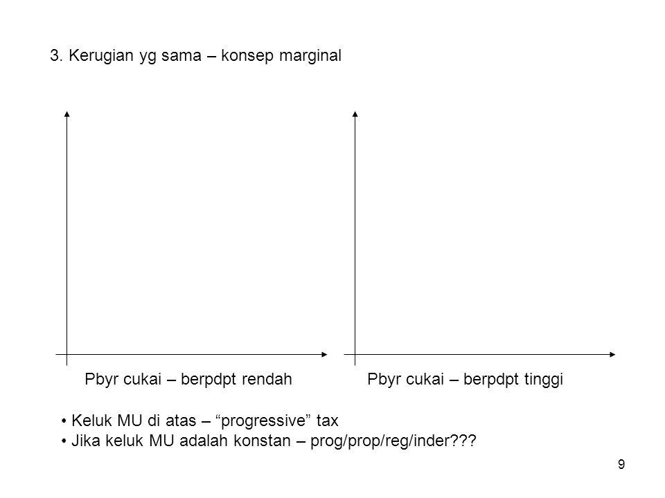 """9 Pbyr cukai – berpdpt rendahPbyr cukai – berpdpt tinggi 3. Kerugian yg sama – konsep marginal Keluk MU di atas – """"progressive"""" tax Jika keluk MU adal"""