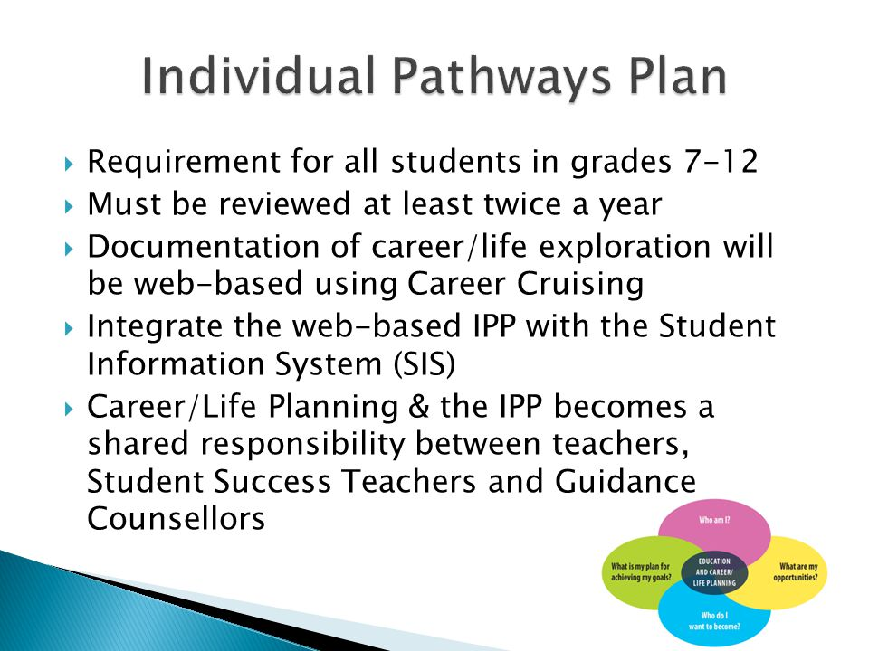  Requirement for all students in grades 7-12  Must be reviewed at least twice a year  Documentation of career/life exploration will be web-based using Career Cruising  Integrate the web-based IPP with the Student Information System (SIS)  Career/Life Planning & the IPP becomes a shared responsibility between teachers, Student Success Teachers and Guidance Counsellors