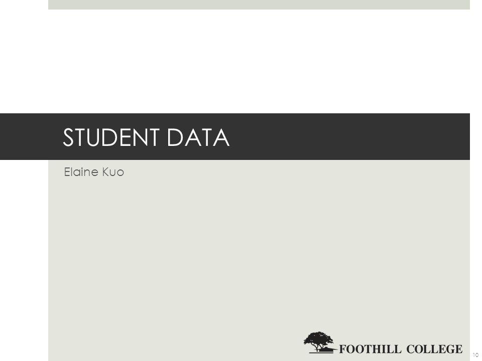 STUDENT DATA Elaine Kuo 10