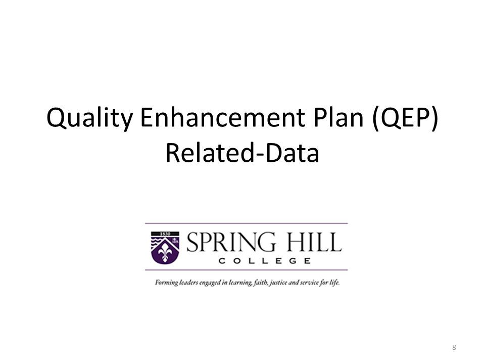 Quality Enhancement Plan (QEP) Related-Data 8
