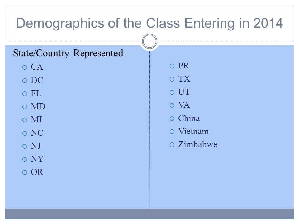 Demographics of the Class Entering in 2014 State/Country Represented  CA  DC  FL  MD  MI  NC  NJ  NY  OR  PR  TX  UT  VA  China  Vietnam  Zimbabwe