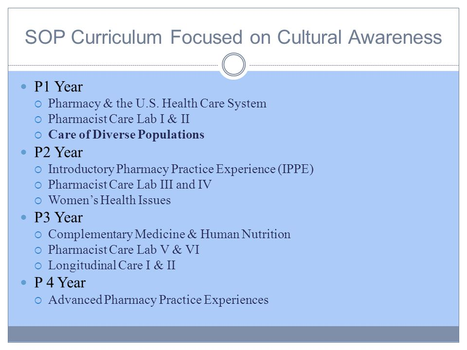 SOP Curriculum Focused on Cultural Awareness P1 Year  Pharmacy & the U.S. Health Care System  Pharmacist Care Lab I & II  Care of Diverse Populatio