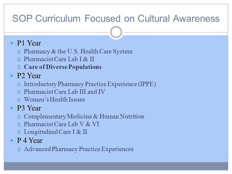 SOP Curriculum Focused on Cultural Awareness P1 Year  Pharmacy & the U.S.