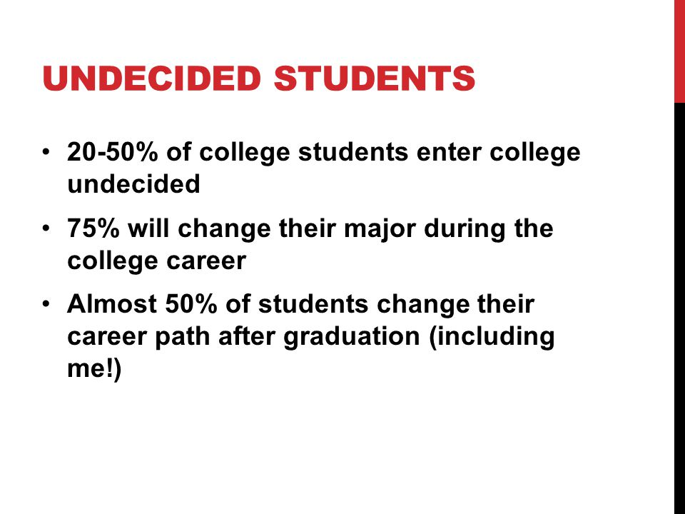 UNDECIDED STUDENTS 20-50% of college students enter college undecided 75% will change their major during the college career Almost 50% of students change their career path after graduation (including me!)