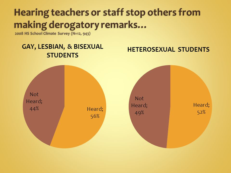 GAY, LESBIAN, & BISEXUAL STUDENTS HETEROSEXUAL STUDENTS