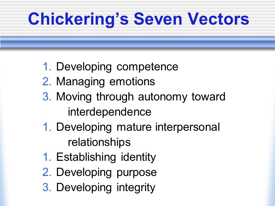 Chickering's Seven Vectors 1.Developing competence 2.Managing emotions 3.Moving through autonomy toward interdependence 1.Developing mature interpersonal relationships 1.Establishing identity 2.Developing purpose 3.Developing integrity