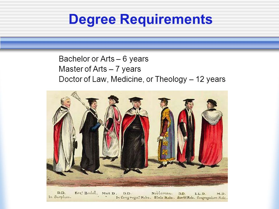 Degree Requirements Bachelor or Arts – 6 years Master of Arts – 7 years Doctor of Law, Medicine, or Theology – 12 years
