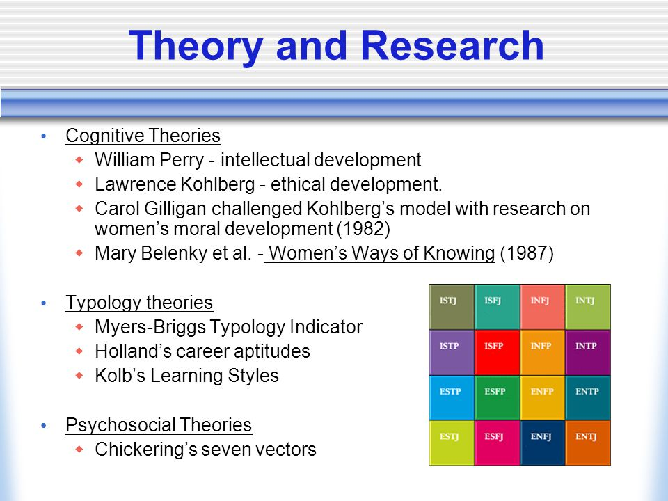 Theory and Research Cognitive Theories  William Perry - intellectual development  Lawrence Kohlberg - ethical development.