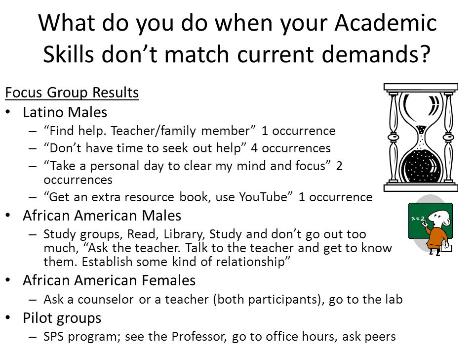 What do you do when your Academic Skills don't match current demands.