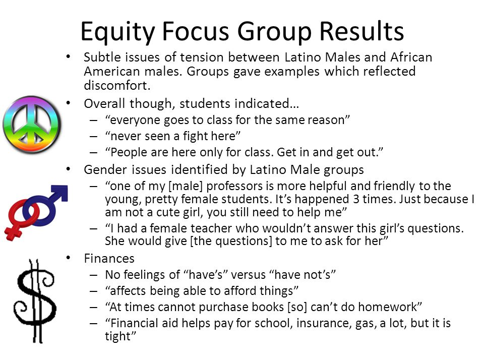 Equity Focus Group Results Subtle issues of tension between Latino Males and African American males.