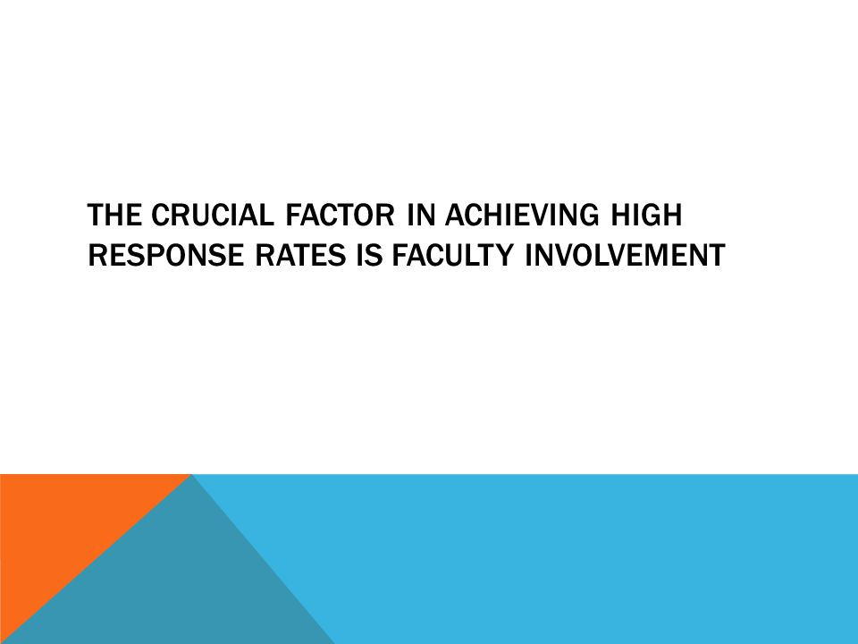THE CRUCIAL FACTOR IN ACHIEVING HIGH RESPONSE RATES IS FACULTY INVOLVEMENT