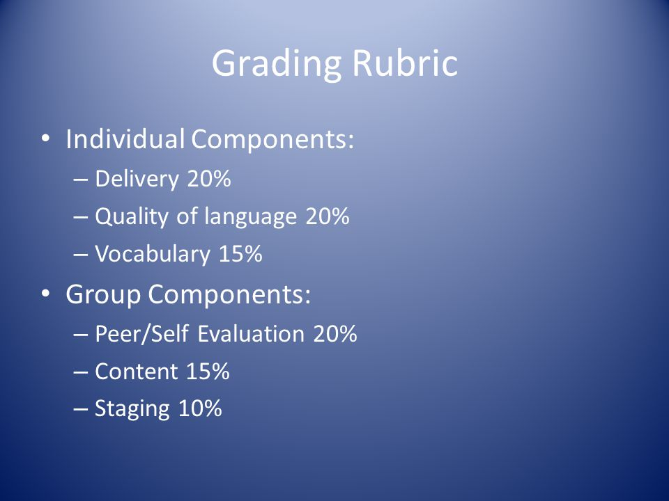 Grading Rubric Individual Components: – Delivery 20% – Quality of language 20% – Vocabulary 15% Group Components: – Peer/Self Evaluation 20% – Content 15% – Staging 10%