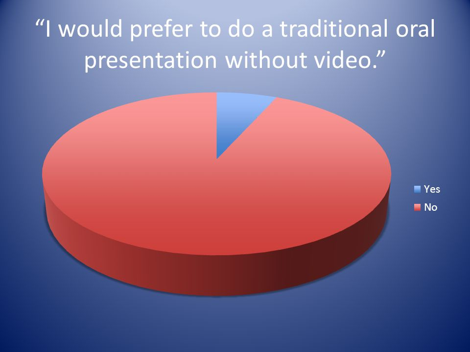 I would prefer to do a traditional oral presentation without video.