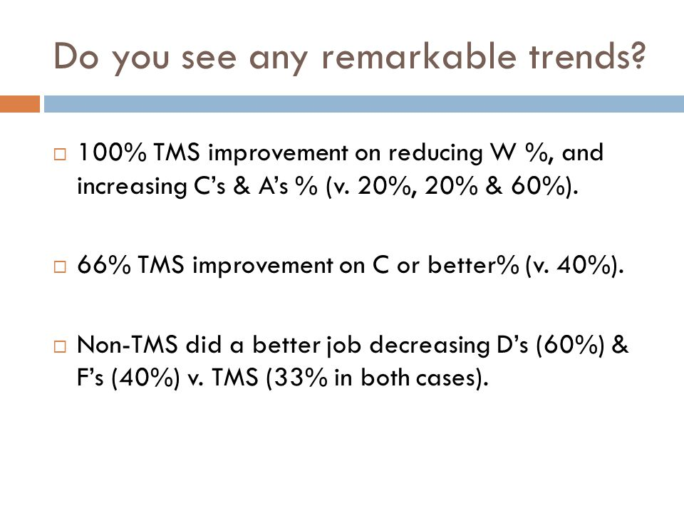 Do you see any remarkable trends?  100% TMS improvement on reducing W %, and increasing C's & A's % (v. 20%, 20% & 60%).  66% TMS improvement on C o