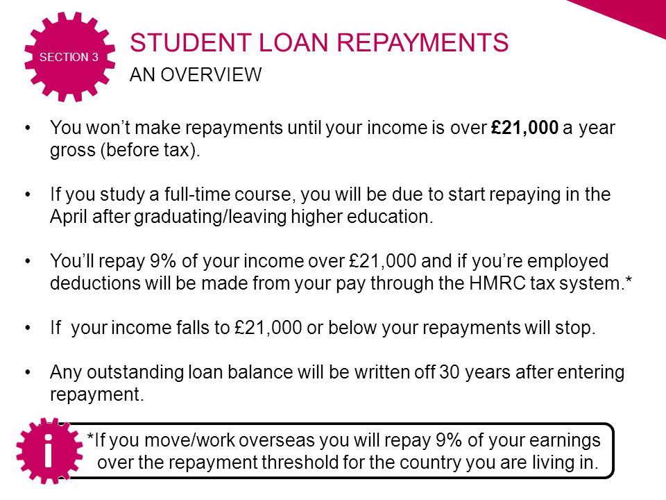 2015/16 SECTION 3 You won't make repayments until your income is over £21,000 a year gross (before tax).