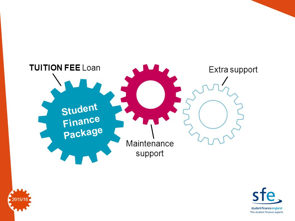 SECTION 4 2015/16 Important to make the right university/college and course choice.