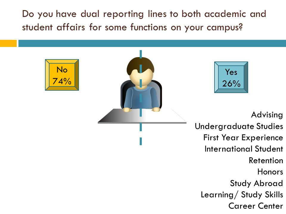 Do you have dual reporting lines to both academic and student affairs for some functions on your campus.