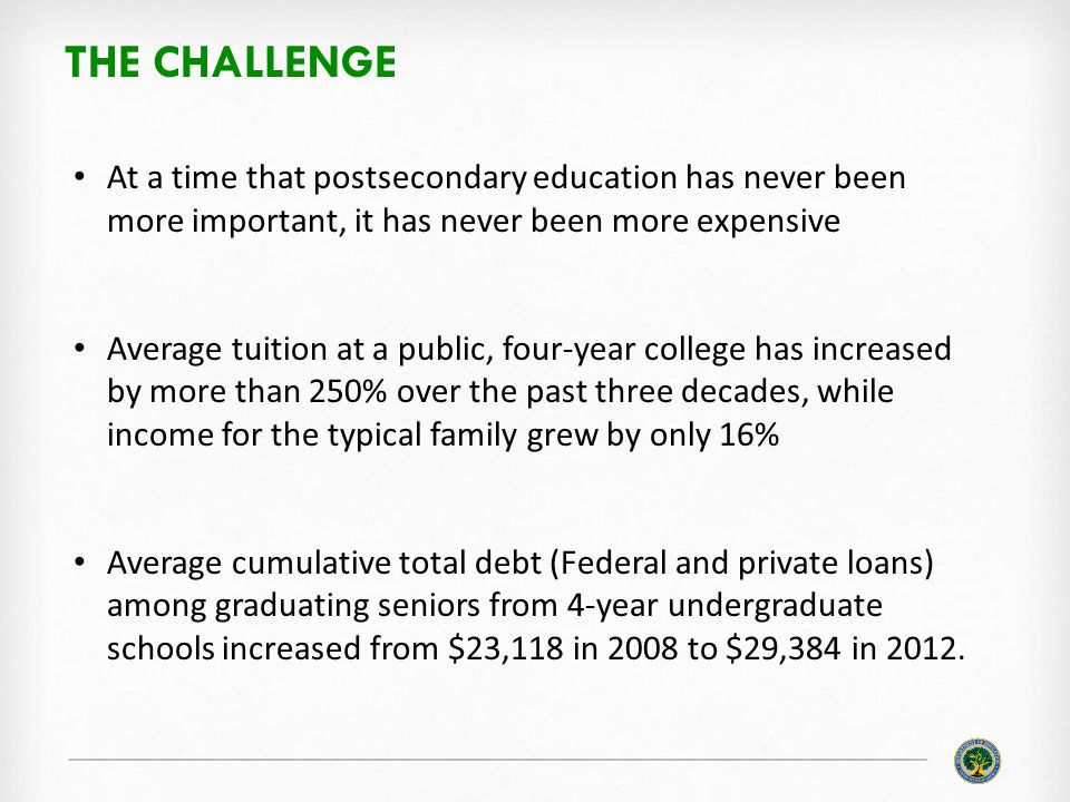 THE CHALLENGE At a time that postsecondary education has never been more important, it has never been more expensive Average tuition at a public, four-year college has increased by more than 250% over the past three decades, while income for the typical family grew by only 16% Average cumulative total debt (Federal and private loans) among graduating seniors from 4-year undergraduate schools increased from $23,118 in 2008 to $29,384 in 2012.