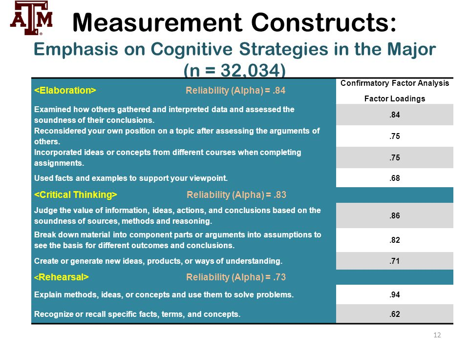 Measurement Constructs: Emphasis on Cognitive Strategies in the Major (n = 32,034) 12 Reliability (Alpha) =.84 Confirmatory Factor Analysis Factor Loa