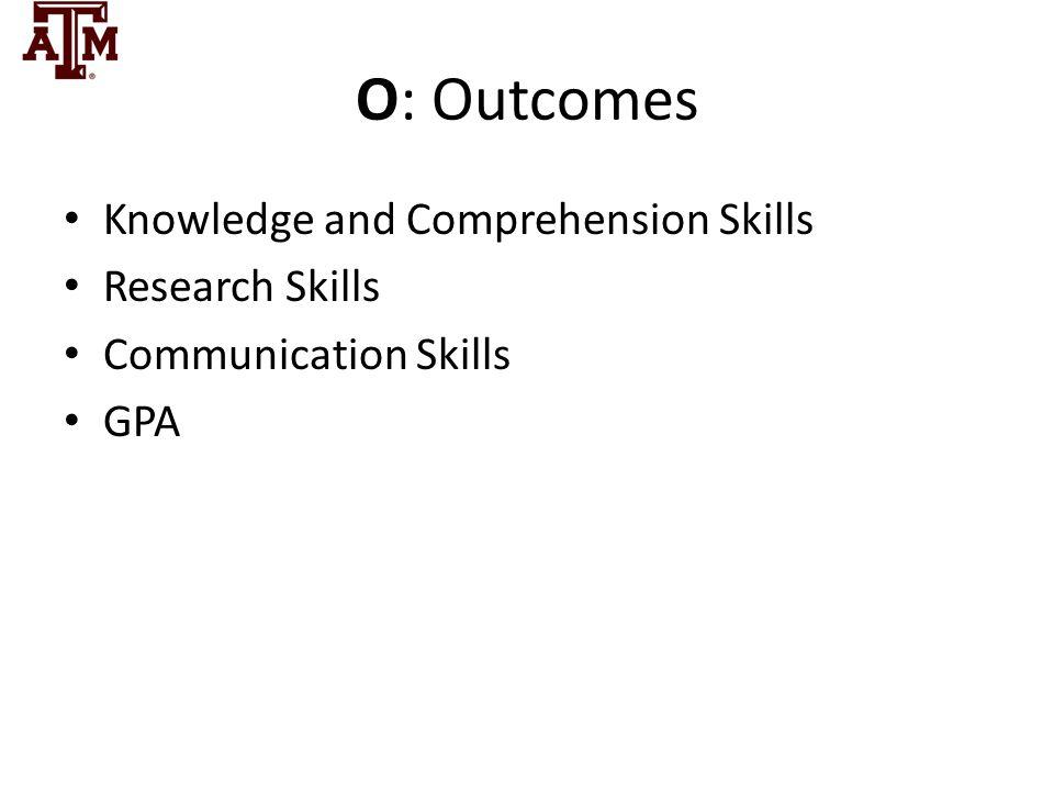 O: Outcomes Knowledge and Comprehension Skills Research Skills Communication Skills GPA
