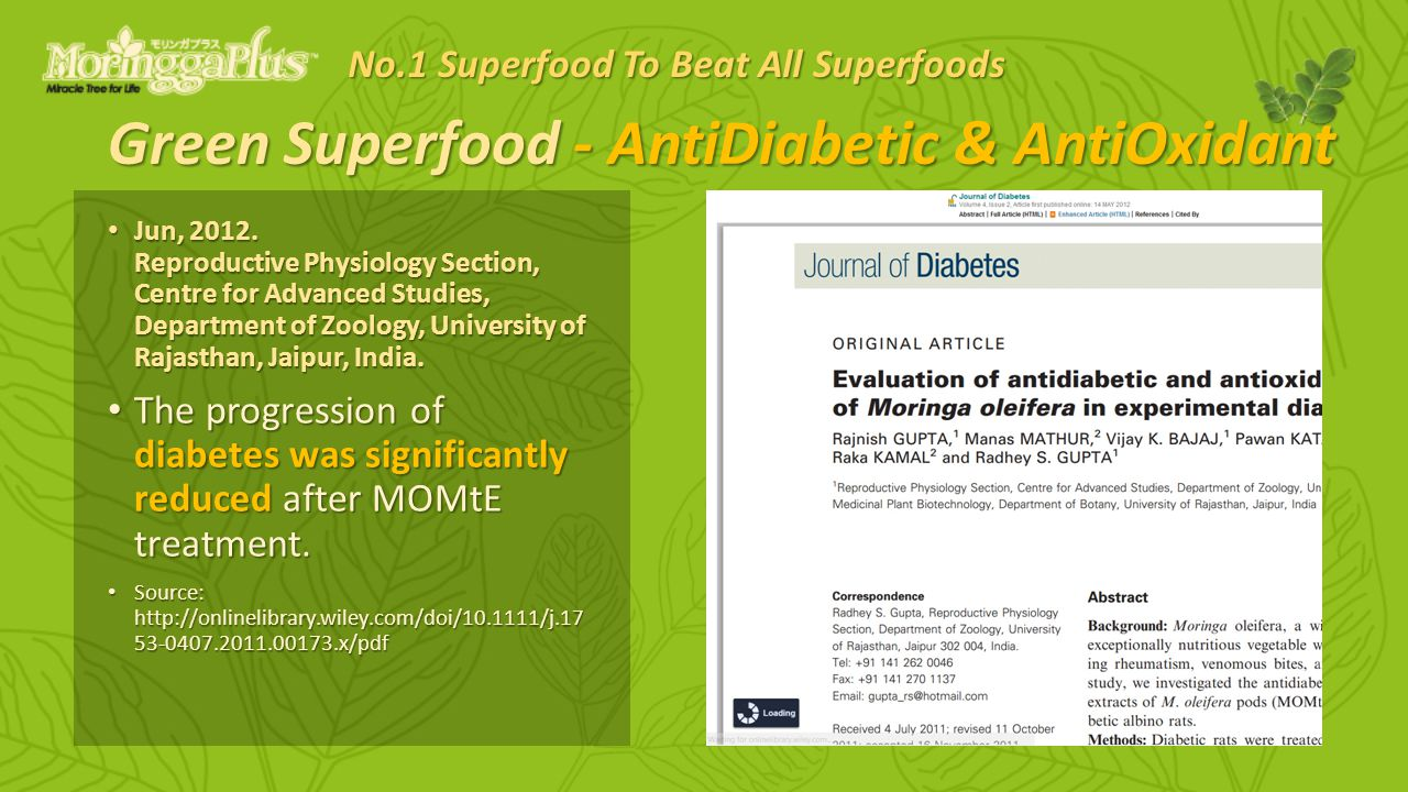 Green Superfood - AntiDiabetic & AntiOxidant Jun, 2012.