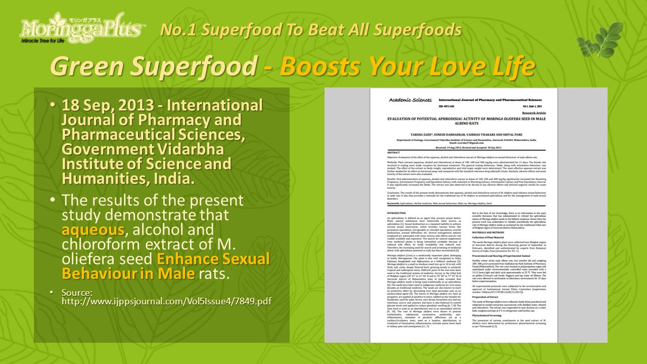 Green Superfood - Boosts Your Love Life 18 Sep, International Journal of Pharmacy and Pharmaceutical Sciences, Government Vidarbha Institute of Science and Humanities, India.