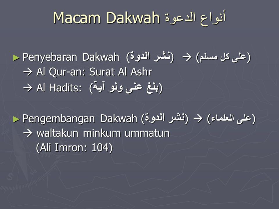 Makna Dakwah