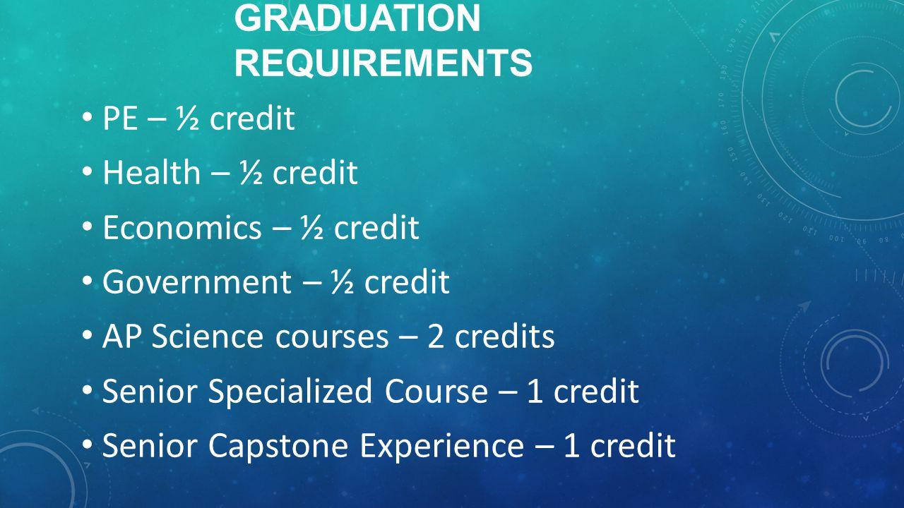 GRADUATION REQUIREMENTS PE – ½ credit Health – ½ credit Economics – ½ credit Government – ½ credit AP Science courses – 2 credits Senior Specialized Course – 1 credit Senior Capstone Experience – 1 credit