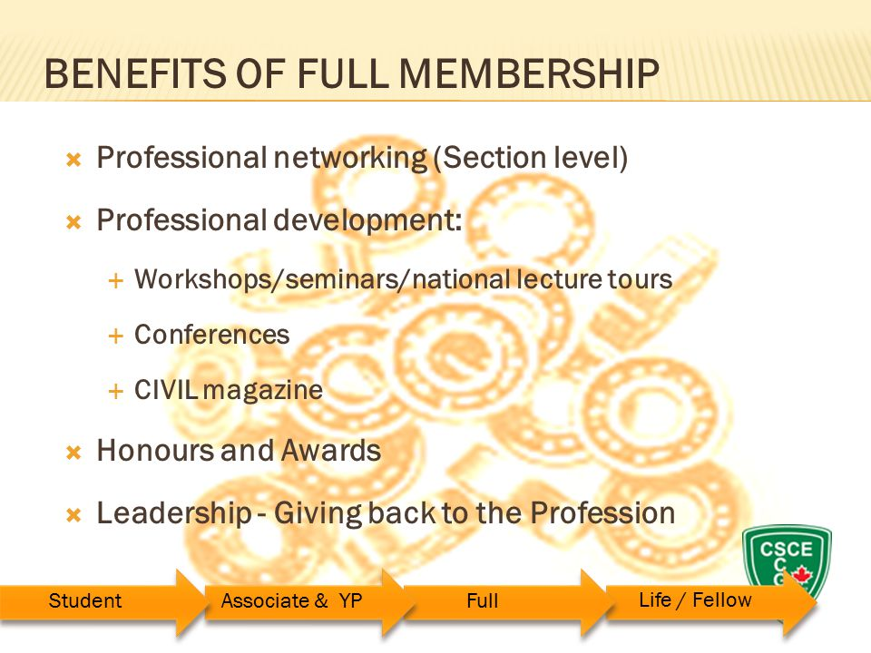  Professional networking (Section level)  Professional development:  Workshops/seminars/national lecture tours  Conferences  CIVIL magazine  Honours and Awards  Leadership - Giving back to the Profession BENEFITS OF FULL MEMBERSHIP StudentAssociate & YPFull Life / Fellow