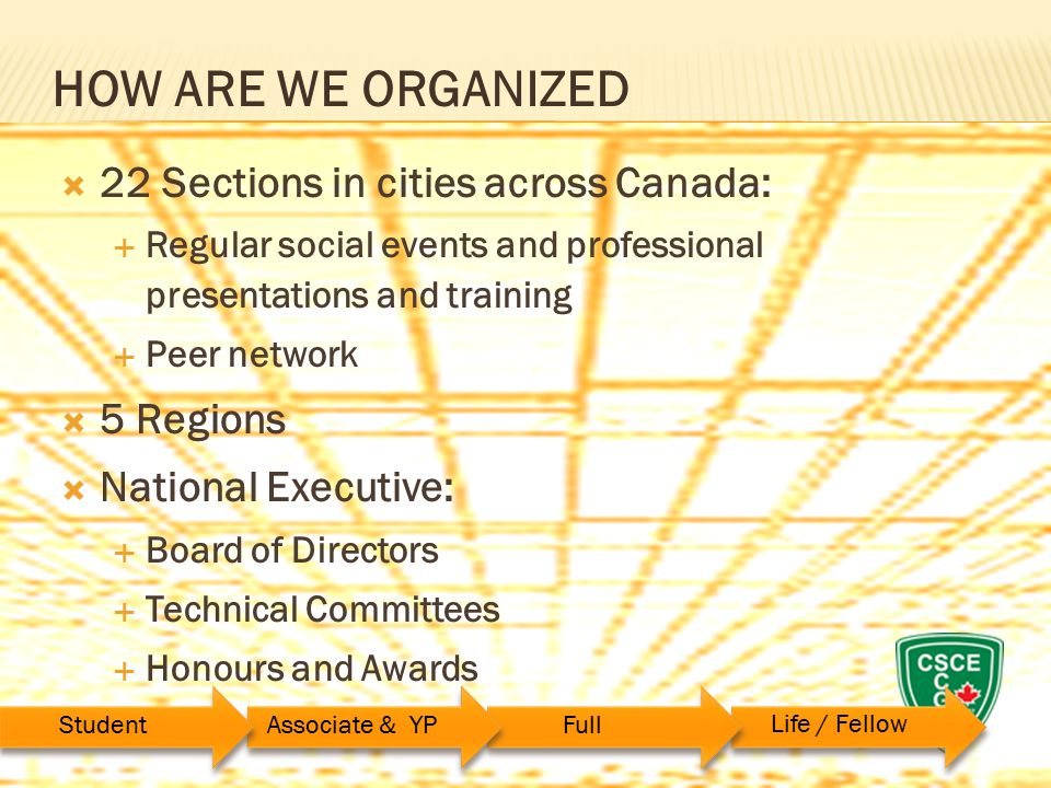  22 Sections in cities across Canada:  Regular social events and professional presentations and training  Peer network  5 Regions  National Executive:  Board of Directors  Technical Committees  Honours and Awards HOW ARE WE ORGANIZED StudentAssociate & YPFull Life / Fellow