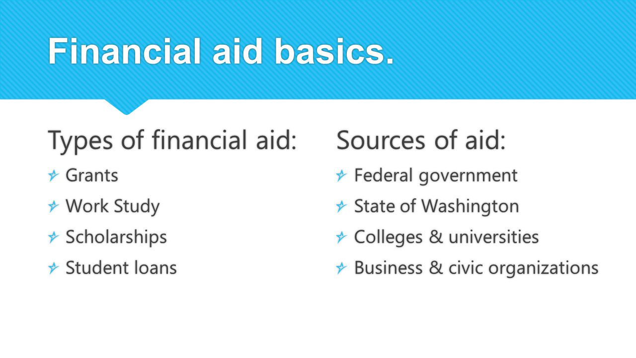 Financial aid basics. Types of financial aid: Grants Work Study Scholarships Student loans Types of financial aid: Grants Work Study Scholarships Stud