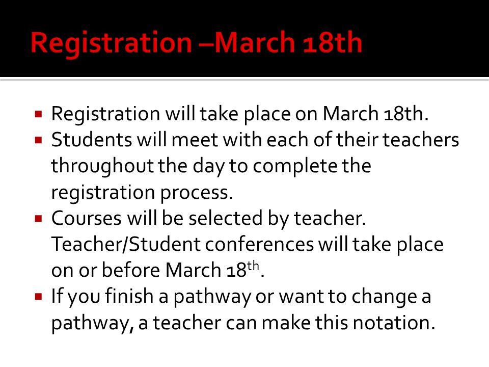  Registration Form 2015-16 Registration Form 2015-16