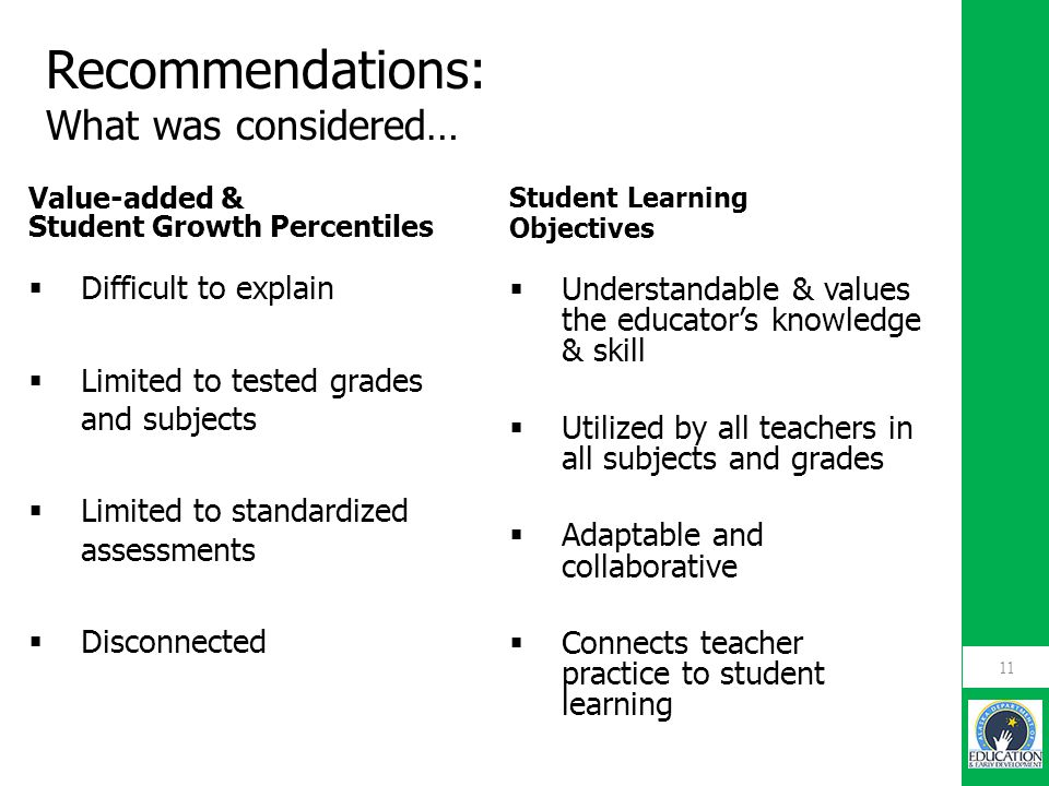 Recommendations: What was considered… Value-added & Student Growth Percentiles  Difficult to explain  Limited to tested grades and subjects  Limited to standardized assessments  Disconnected Student Learning Objectives  Understandable & values the educator's knowledge & skill  Utilized by all teachers in all subjects and grades  Adaptable and collaborative  Connects teacher practice to student learning 11