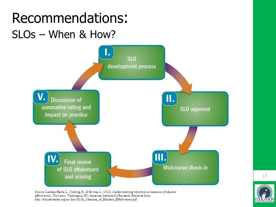 Recommendations : SLOs – When & How.13 Source: Lachlan-Haché, L., Cushing, E., & Bivona, L.