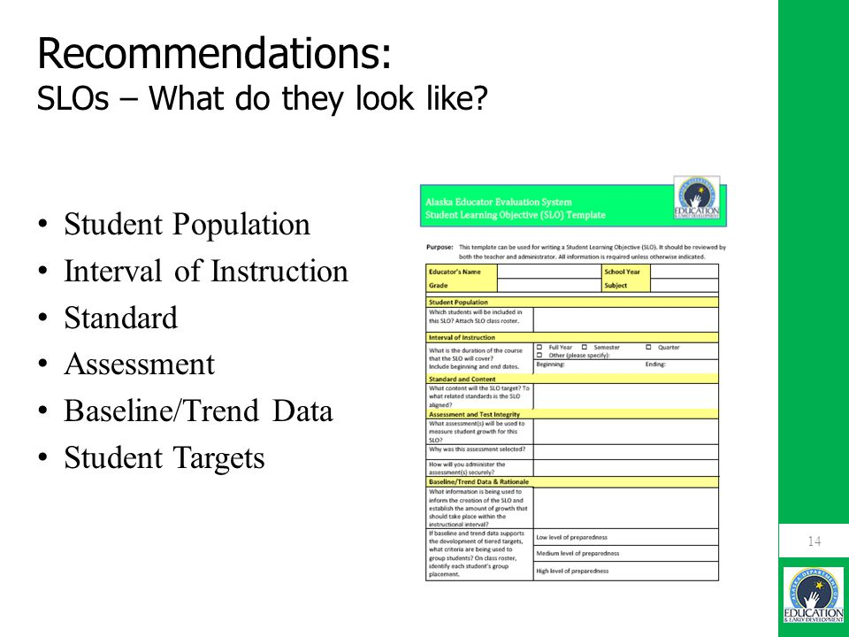 14 Student Population Interval of Instruction Standard Assessment Baseline/Trend Data Student Targets Recommendations : SLOs – What do they look like?