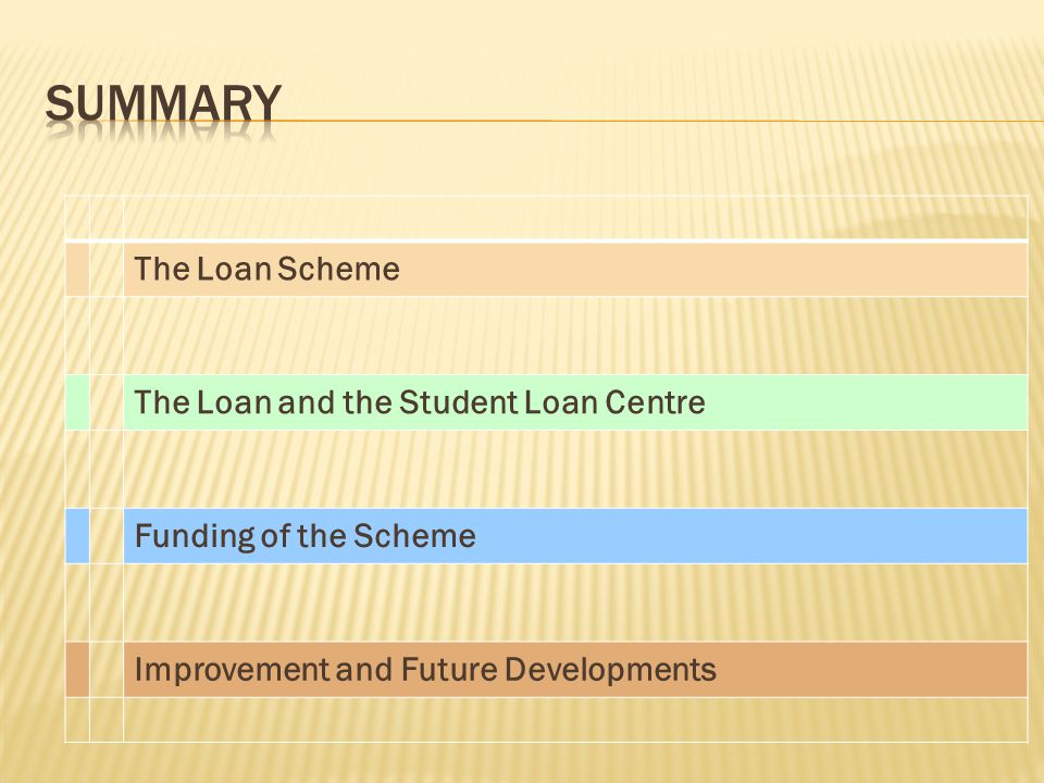 The Loan Scheme The Loan and the Student Loan Centre Funding of the Scheme Improvement and Future Developments