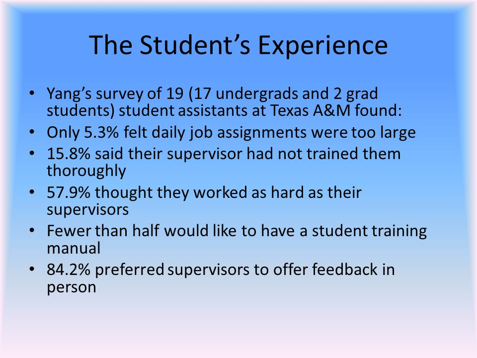 The Student's Experience Yang's survey of 19 (17 undergrads and 2 grad students) student assistants at Texas A&M found: Only 5.3% felt daily job assignments were too large 15.8% said their supervisor had not trained them thoroughly 57.9% thought they worked as hard as their supervisors Fewer than half would like to have a student training manual 84.2% preferred supervisors to offer feedback in person