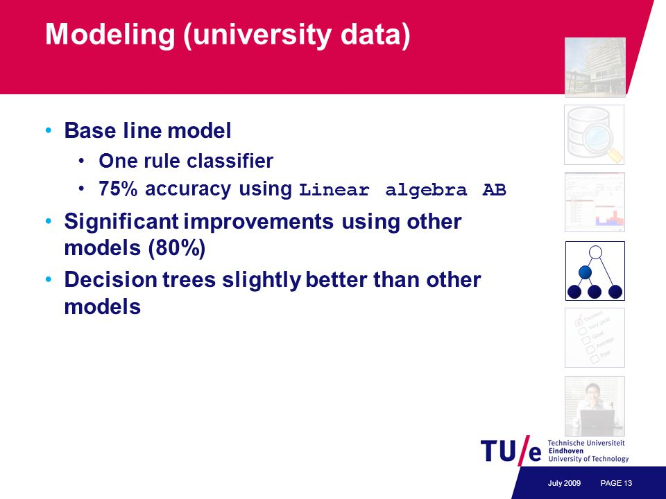 Modeling (university data) Base line model One rule classifier 75% accuracy using Linear algebra AB Significant improvements using other models (80%)