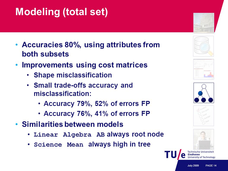 Modeling (total set) Accuracies 80%, using attributes from both subsets Improvements using cost matrices Shape misclassification Small trade-offs accuracy and misclassification: Accuracy 79%, 52% of errors FP Accuracy 76%, 41% of errors FP Similarities between models Linear Algebra AB always root node Science Mean always high in tree PAGE 14July 2009