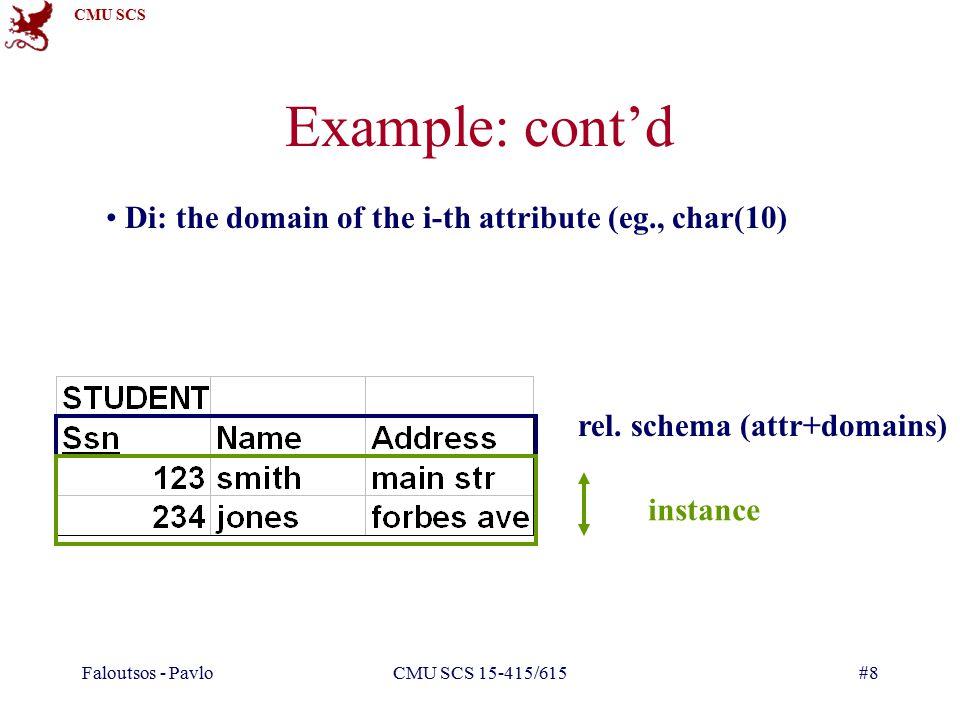 CMU SCS Faloutsos - PavloCMU SCS 15-415/615#8 Example: cont'd rel.