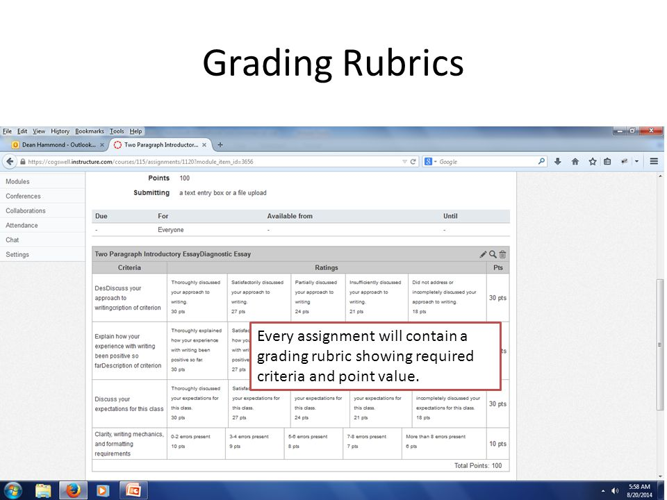 Grading Rubrics Every assignment will contain a grading rubric showing required criteria and point value.
