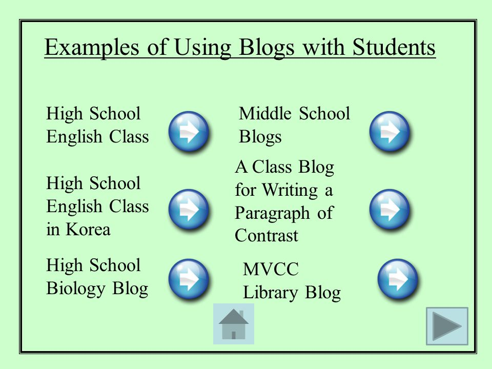 Blogging Mistakes and Tips Click on the buttons below to learn more about common mistakes made when using blogs with students and tips for writing blogs.