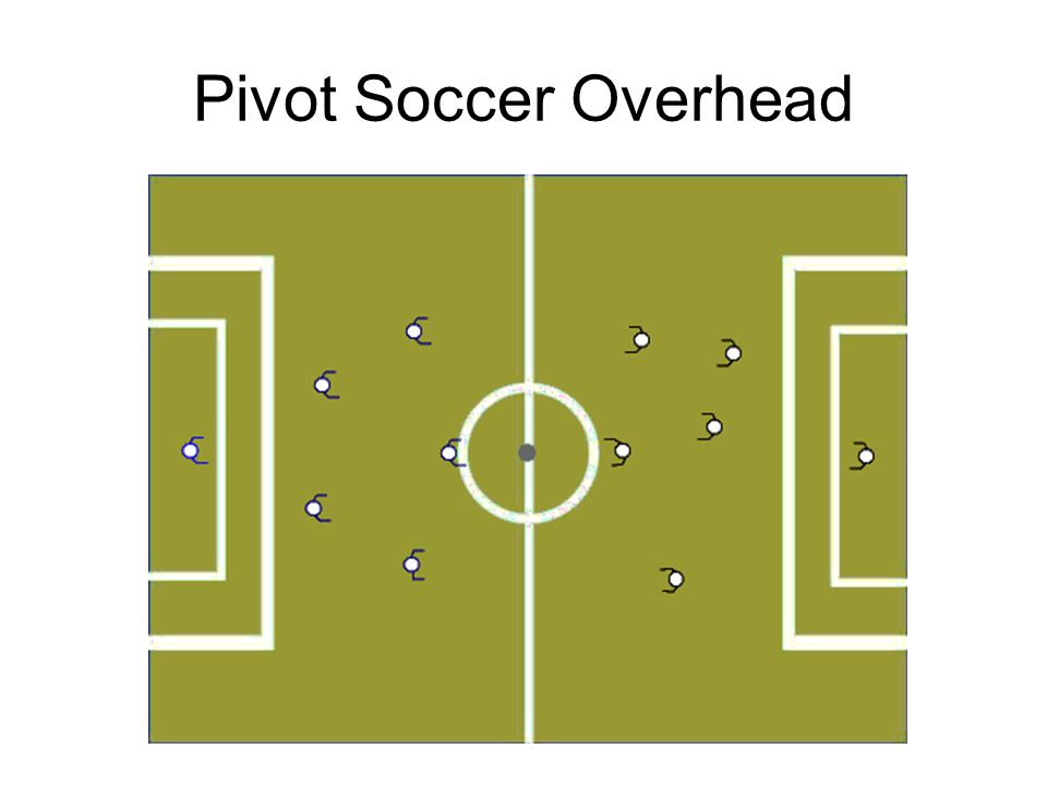 Pivot Soccer Student Project