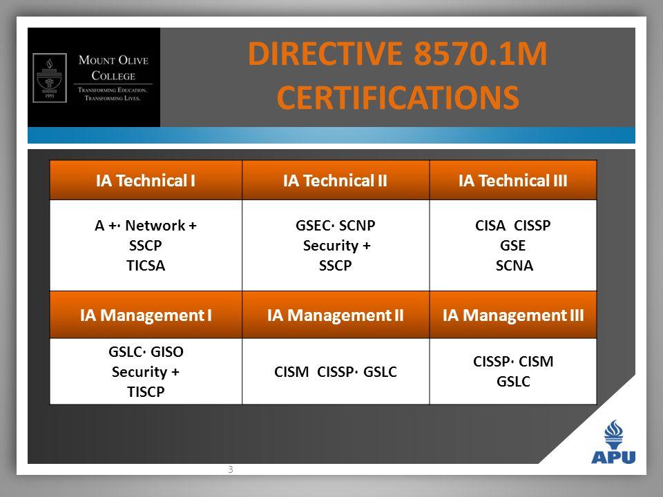 3 DIRECTIVE 8570.1M CERTIFICATIONS IA Technical IIA Technical IIIA Technical III A +· Network + SSCP TICSA GSEC· SCNP Security + SSCP CISA CISSP GSE SCNA IA Management IIA Management IIIA Management III GSLC· GISO Security + TISCP CISM CISSP· GSLC CISSP· CISM GSLC