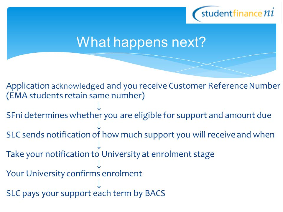 Application acknowledged and you receive Customer Reference Number (EMA students retain same number) ↓ SFni determines whether you are eligible for support and amount due ↓ SLC sends notification of how much support you will receive and when ↓ Take your notification to University at enrolment stage ↓ Your University confirms enrolment ↓ SLC pays your support each term by BACS What happens next