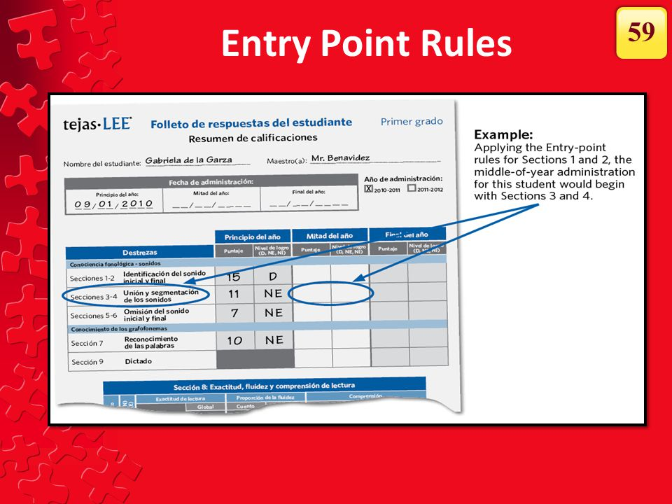 Entry Point Rules 59